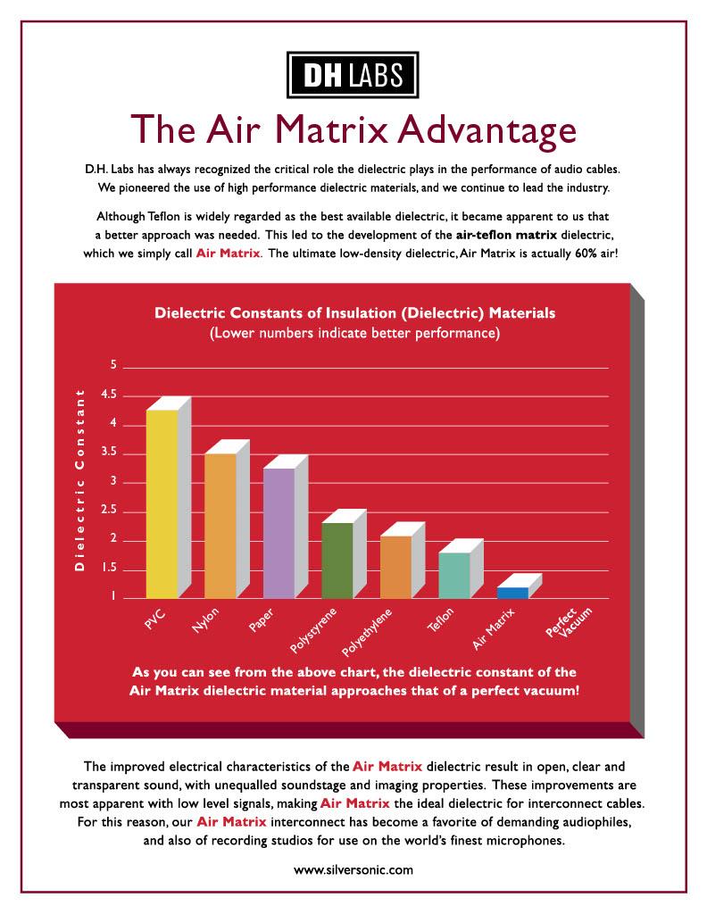 air-matrix-advantage1024_1