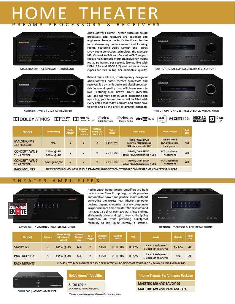 A V Receivers   A V Integrated Amps   A V Preamps   DH Audio and ... 721adb4b78